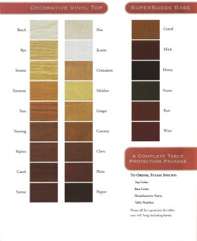 Table pads color chart
